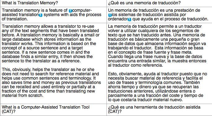 What is Translation Memory? - Pangeanic
